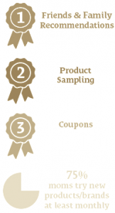 Sampling & Coupons